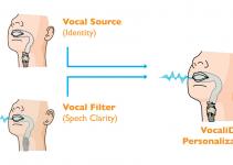 vocalid